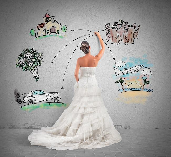 Wedding Industry Business planning